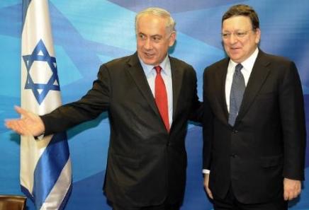Israel and Horizon 2020